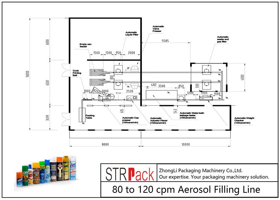 Aerosol-Abfüllleitung mit 80 bis 120 cpm