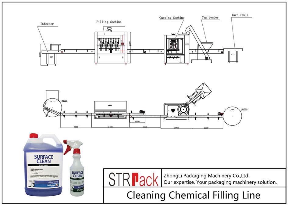 Chemische Abfüllleitung zur automatischen Reinigung