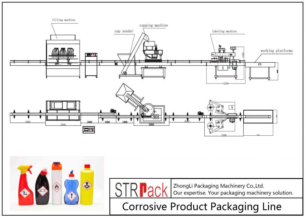 Automatische ätzende Produktverpackungslinie