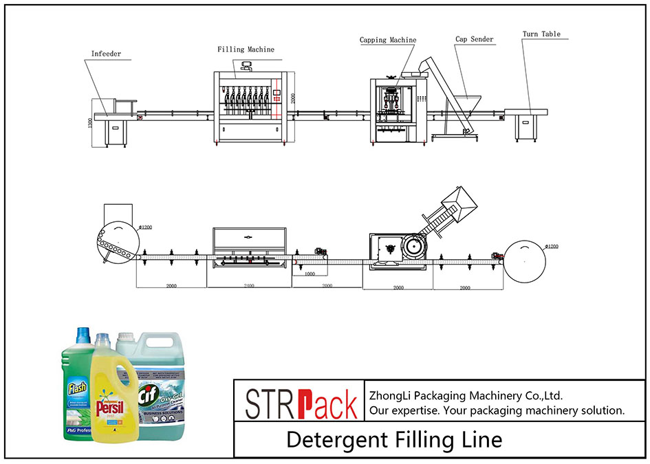 Automatische Waschmittelfüllleitung
