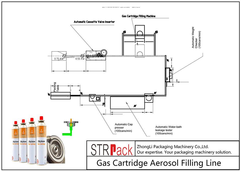 Automatische Aerosolfüllleitung für Gaskartuschen