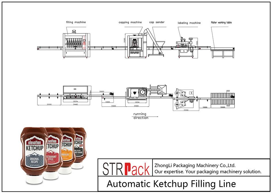 Automatische Ketchup-Fülllinie
