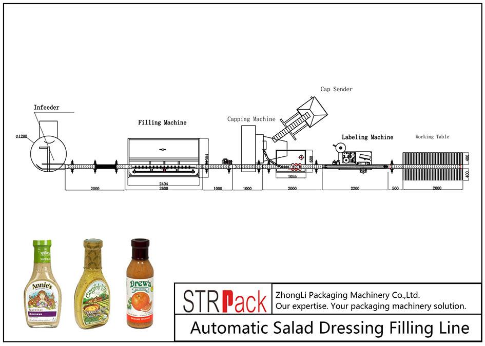 Automatische Fülllinie für Salatdressings