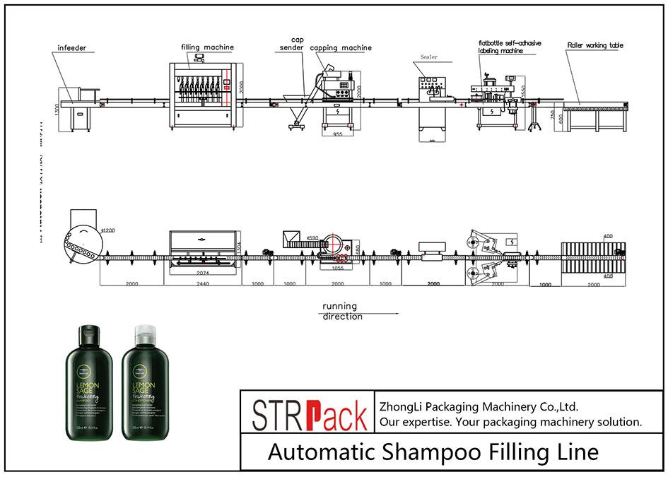 Automatische Shampoo-Fülllinie