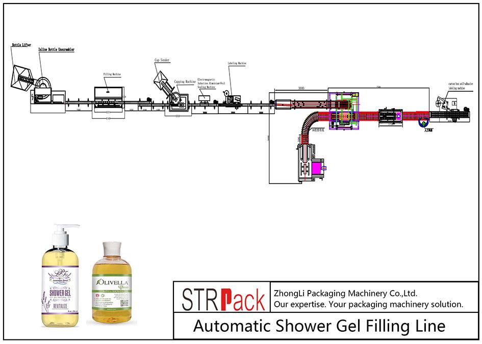 Automatische Duschgel-Fülllinie
