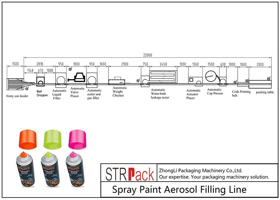 Automatische Sprühlack-Aerosol-Fülllinie