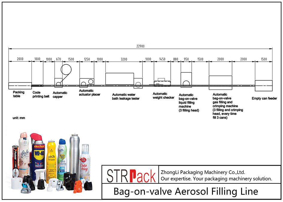 Automatische Beutelventil-Aerosolfüllmaschine